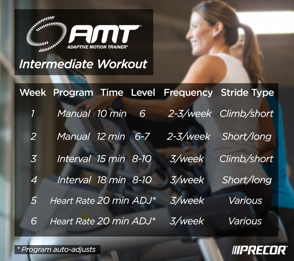AMT Intermediate Workout