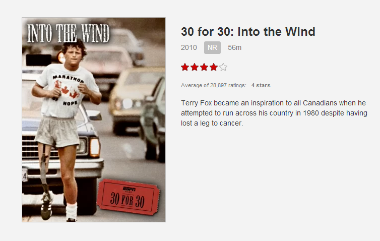 Into the Wind Netflix