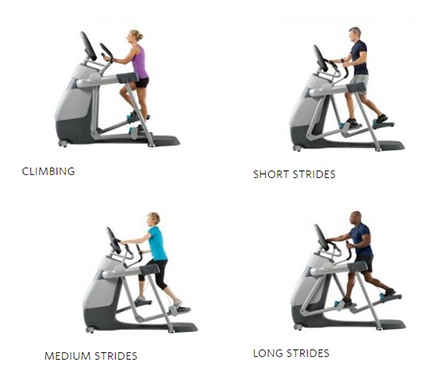 Illustration of four different people using the Precor AMT, Adaptive Motion Trainer, differently