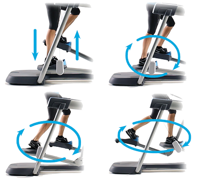 Precor AMT Open Stride Technology