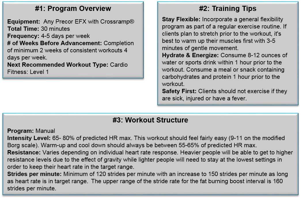 In Addition To Increasing Fat Burning The Muscles This Workout Also Serves A Foundation For Aerobic Base That Will Further Strengthen And Develop