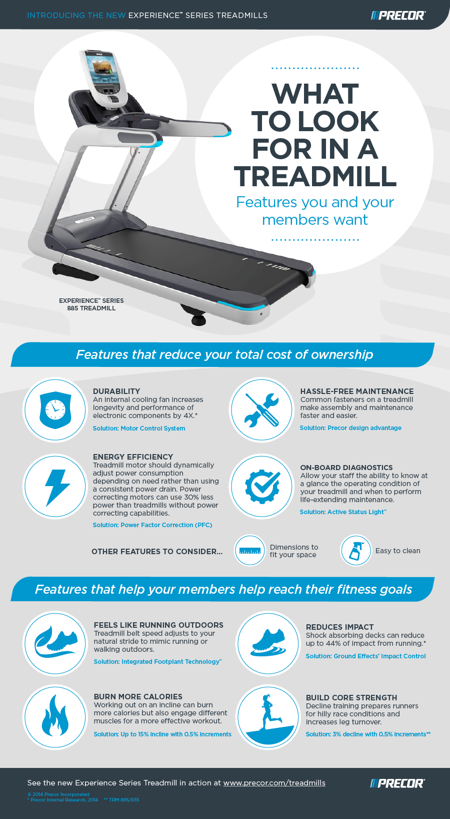 Infographic Precor What to Look for in a Treadmill