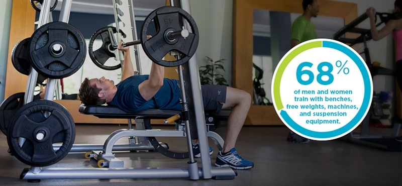 2d6f64824 Choosing Strength Equipment for Your Facility - Precor (US)